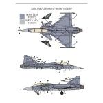 MCZA 7211 JAS-39D Gripen,,9819 Tiger
